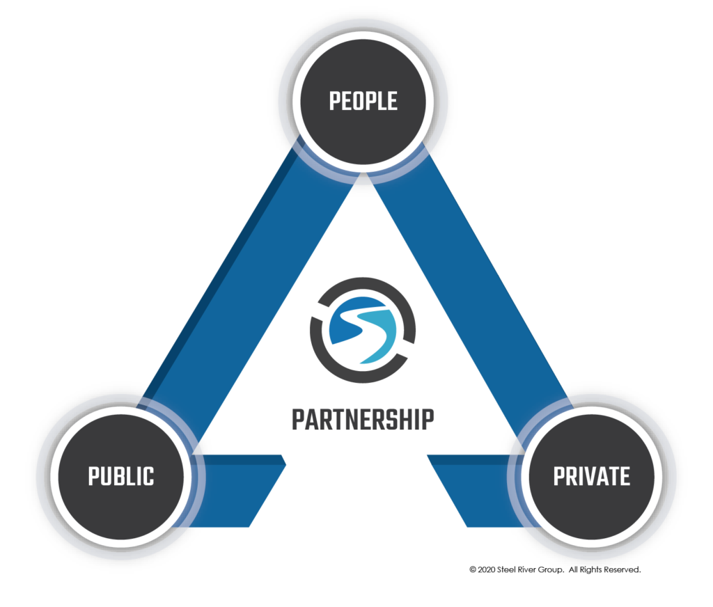 Steel River P4 Model Diagram to outline People, Public, Private Partnership